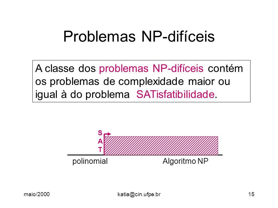 Problemas NP-difíceis