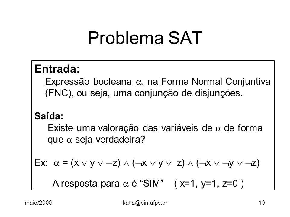 Problema SAT Entrada: Expressão booleana , na Forma Normal Conjuntiva