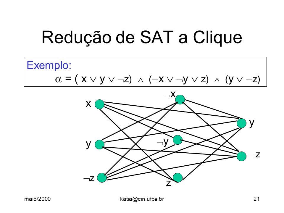 Redução de SAT a Clique Exemplo: