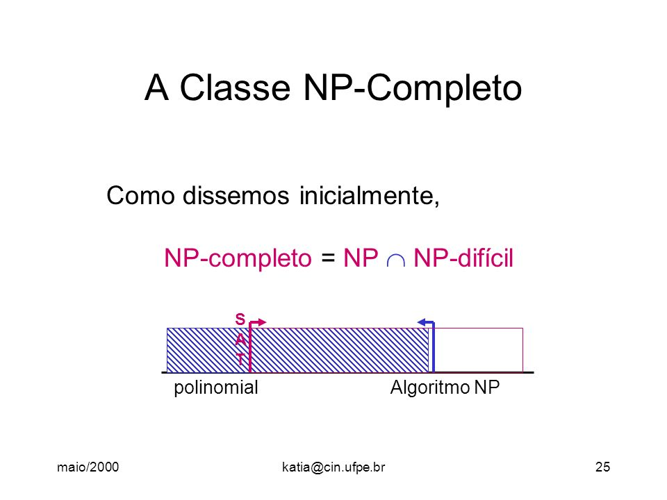 A Classe NP-Completo Como dissemos inicialmente,