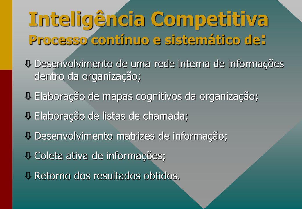 Inteligência Competitiva Processo contínuo e sistemático de: