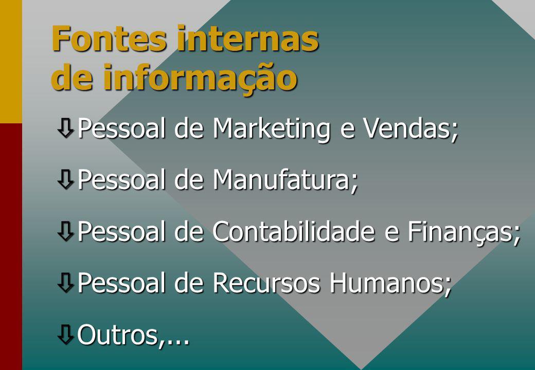 Fontes internas de informação