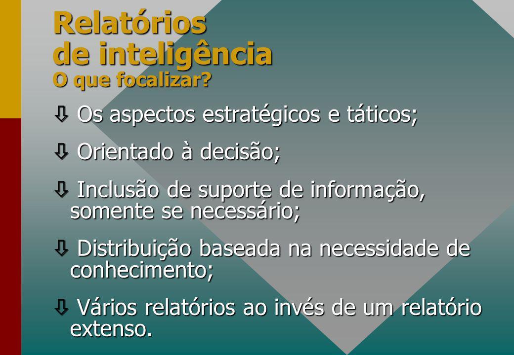 Relatórios de inteligência O que focalizar