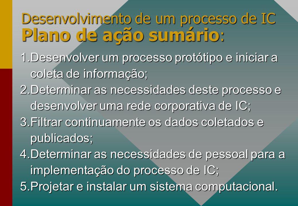 Desenvolvimento de um processo de IC Plano de ação sumário: