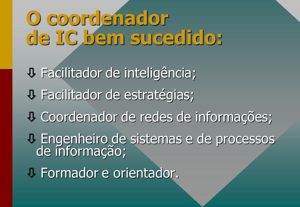 O coordenador de IC bem sucedido: