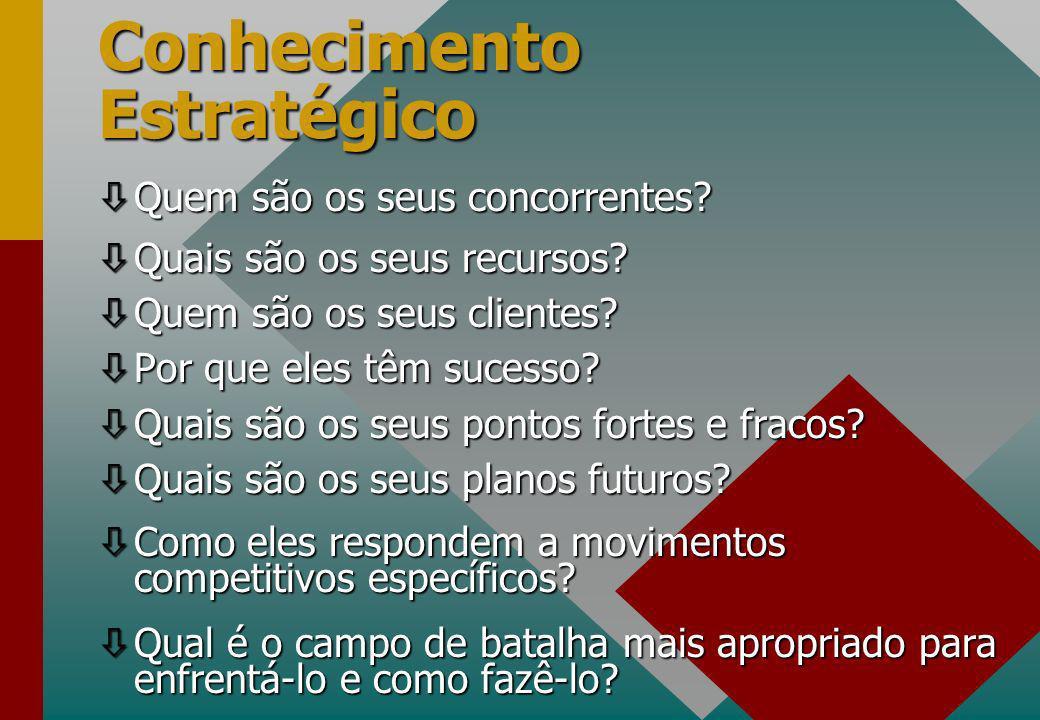 Conhecimento Estratégico