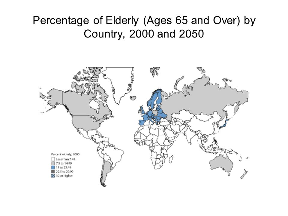 Percentage of Elderly (Ages 65 and Over) by Country, 2000 and 2050