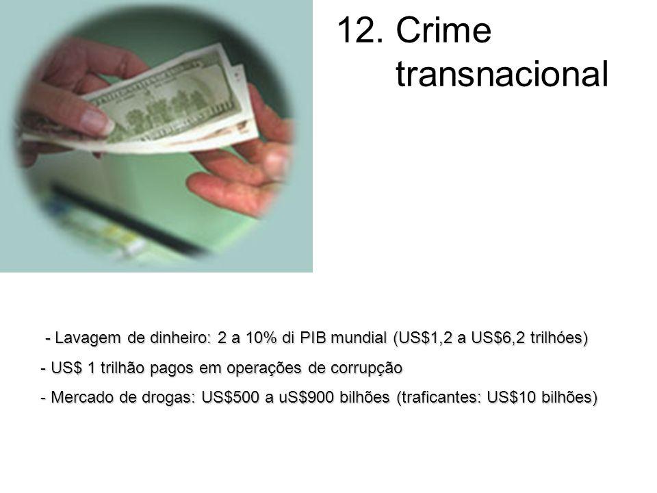 Crime transnacional - Lavagem de dinheiro: 2 a 10% di PIB mundial (US$1,2 a US$6,2 trilhóes) US$ 1 trilhão pagos em operações de corrupção.