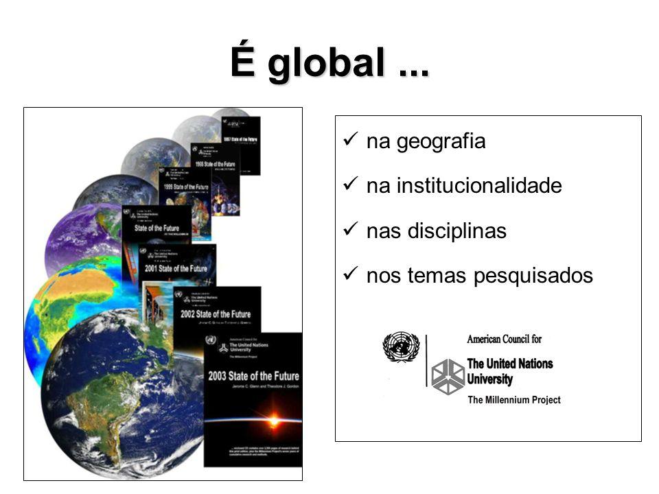 É global ... na geografia na institucionalidade nas disciplinas