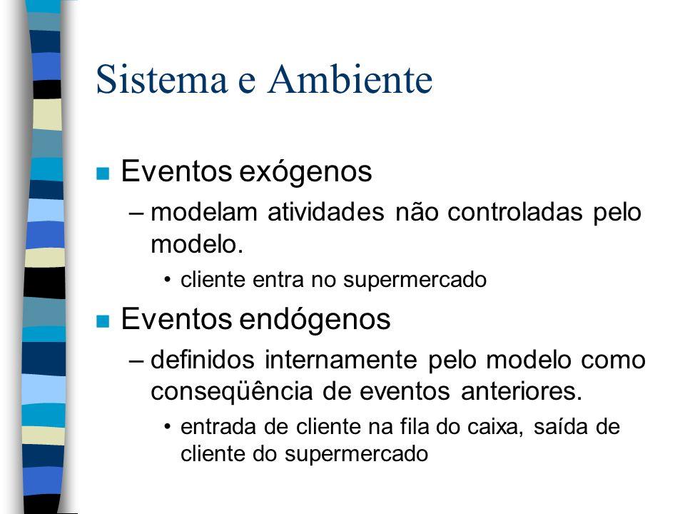 Sistema e Ambiente Eventos exógenos Eventos endógenos