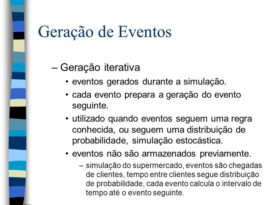 Geração de Eventos Geração iterativa
