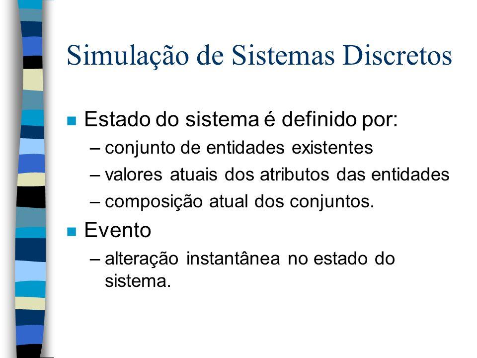 Simulação de Sistemas Discretos