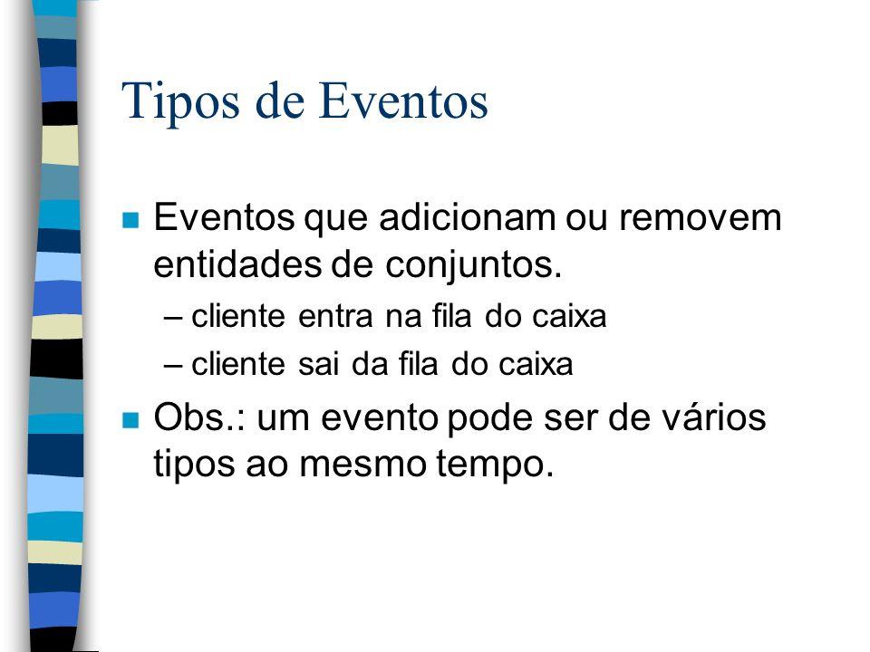Tipos de Eventos Eventos que adicionam ou removem entidades de conjuntos. cliente entra na fila do caixa.