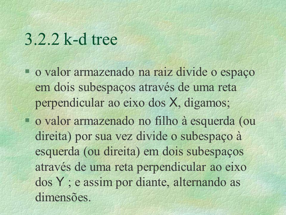 3.2.2 k-d tree o valor armazenado na raiz divide o espaço em dois subespaços através de uma reta perpendicular ao eixo dos X, digamos;