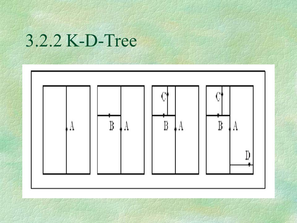 3.2.2 K-D-Tree