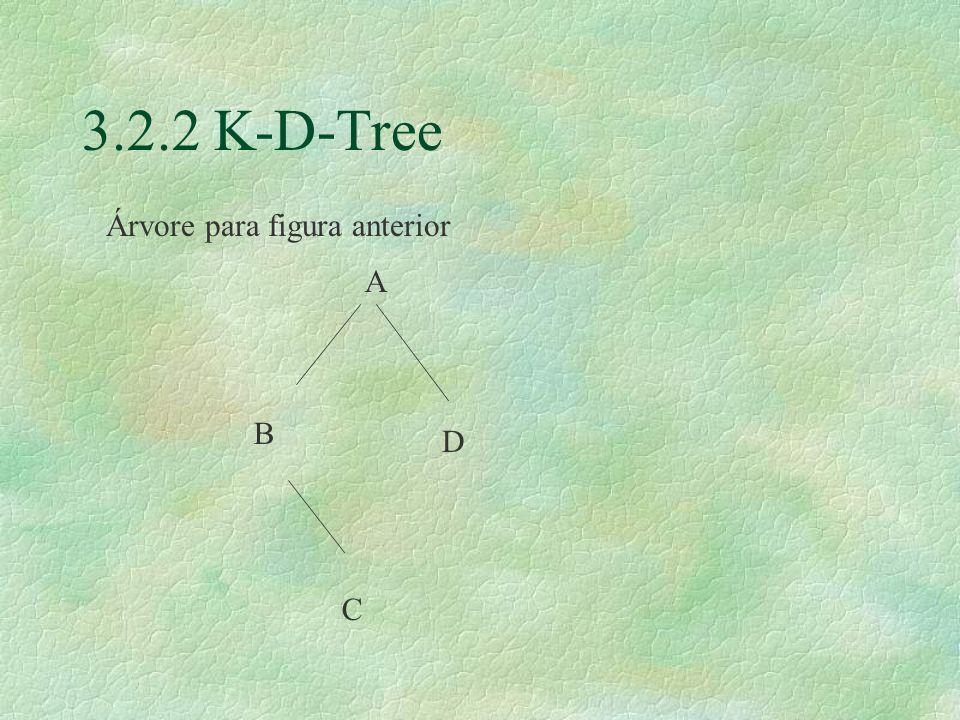 Árvore para figura anterior