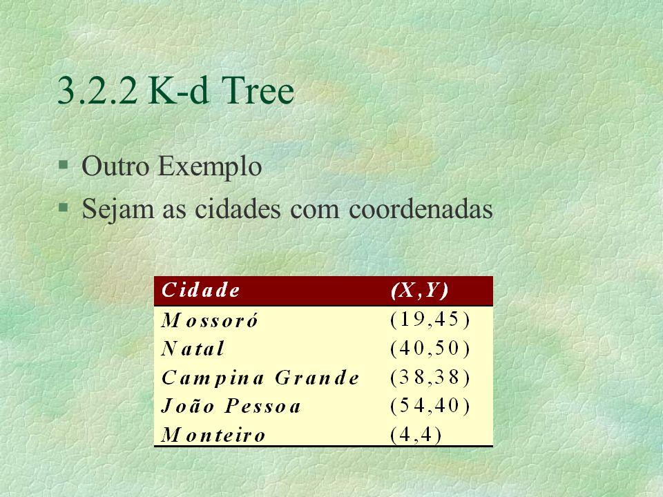3.2.2 K-d Tree Outro Exemplo Sejam as cidades com coordenadas