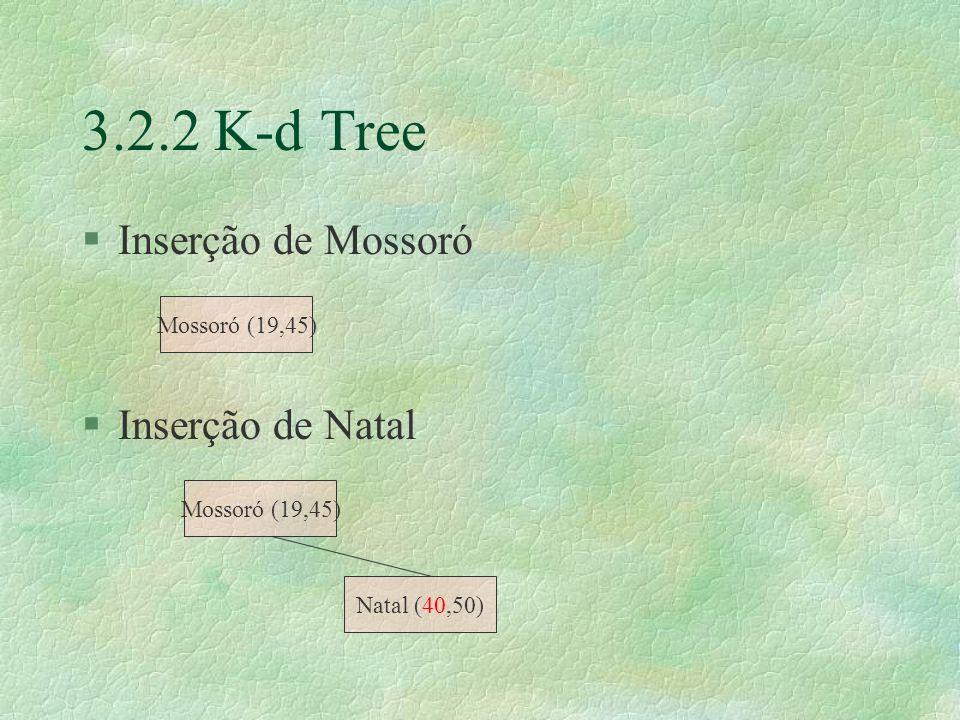 3.2.2 K-d Tree Inserção de Mossoró Inserção de Natal Mossoró (19,45)
