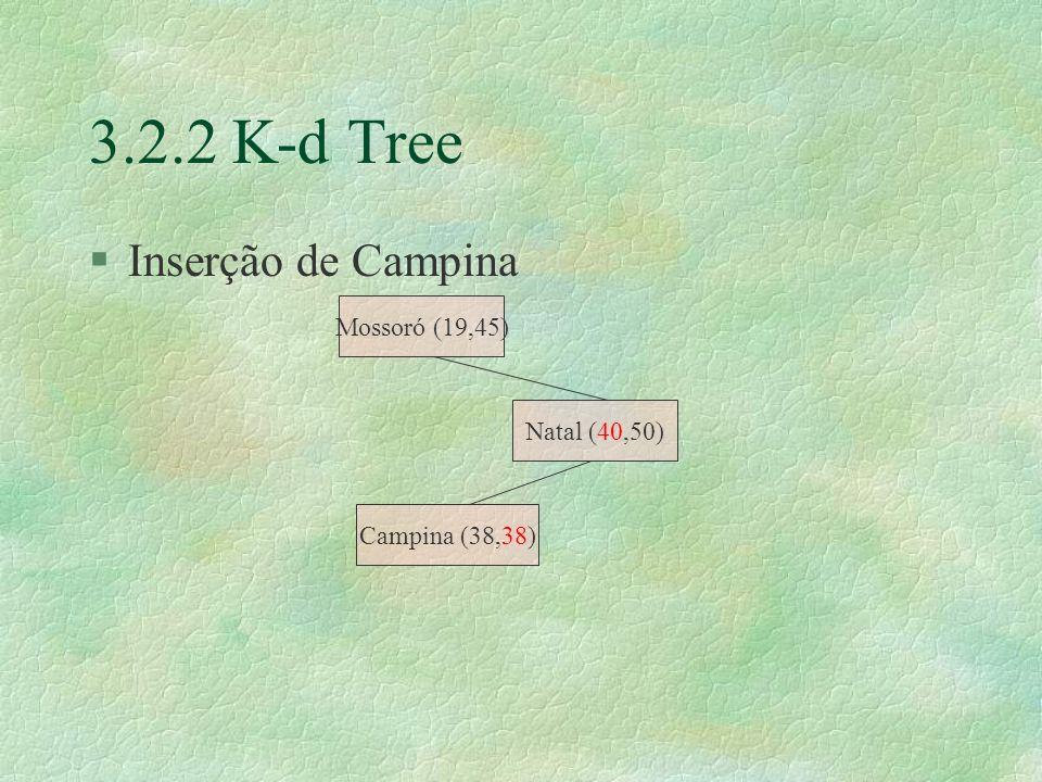 3.2.2 K-d Tree Inserção de Campina Mossoró (19,45) Natal (40,50)