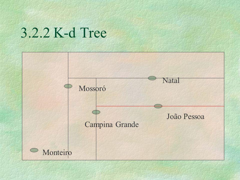 3.2.2 K-d Tree Natal Mossoró João Pessoa Campina Grande Monteiro