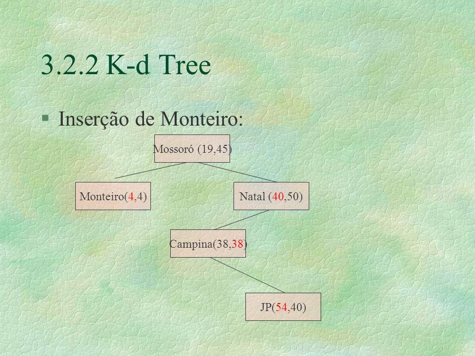 3.2.2 K-d Tree Inserção de Monteiro: Mossoró (19,45) Monteiro(4,4)