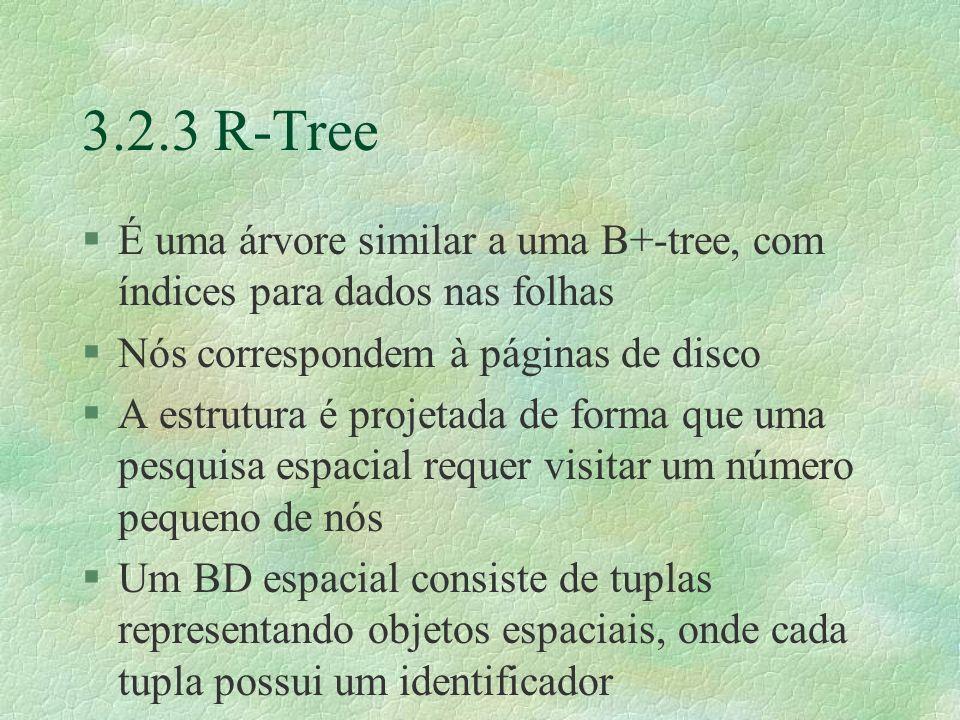 3.2.3 R-Tree É uma árvore similar a uma B+-tree, com índices para dados nas folhas. Nós correspondem à páginas de disco.