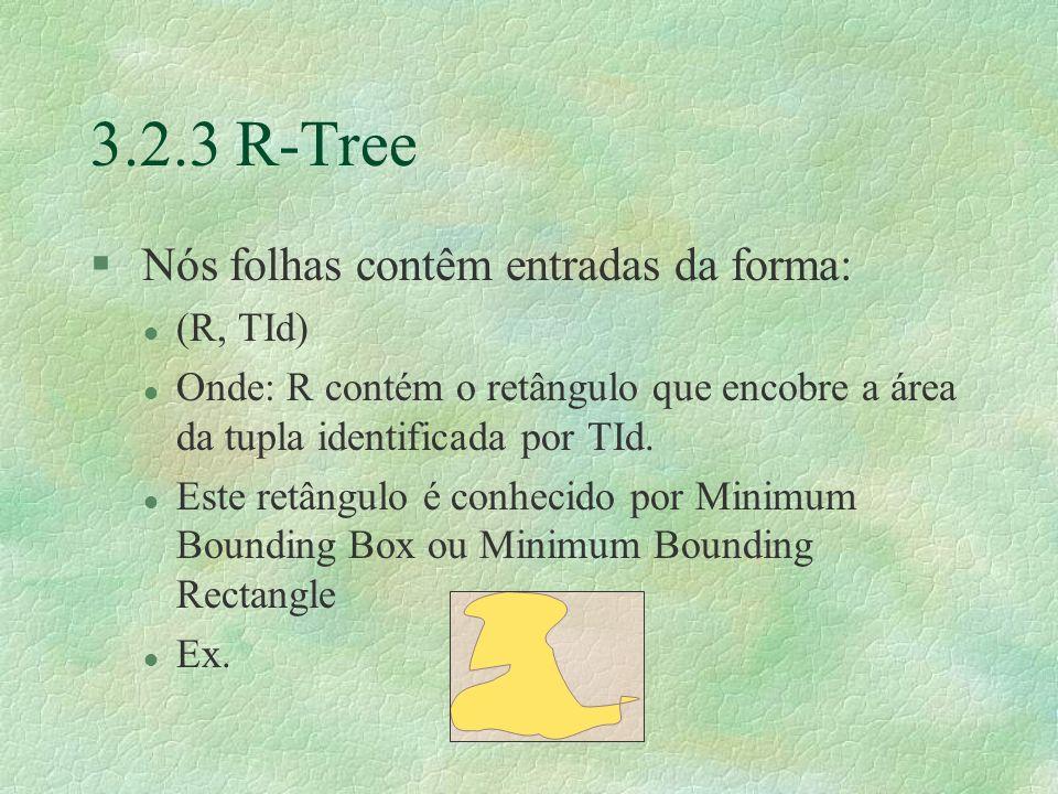 3.2.3 R-Tree Nós folhas contêm entradas da forma: (R, TId)