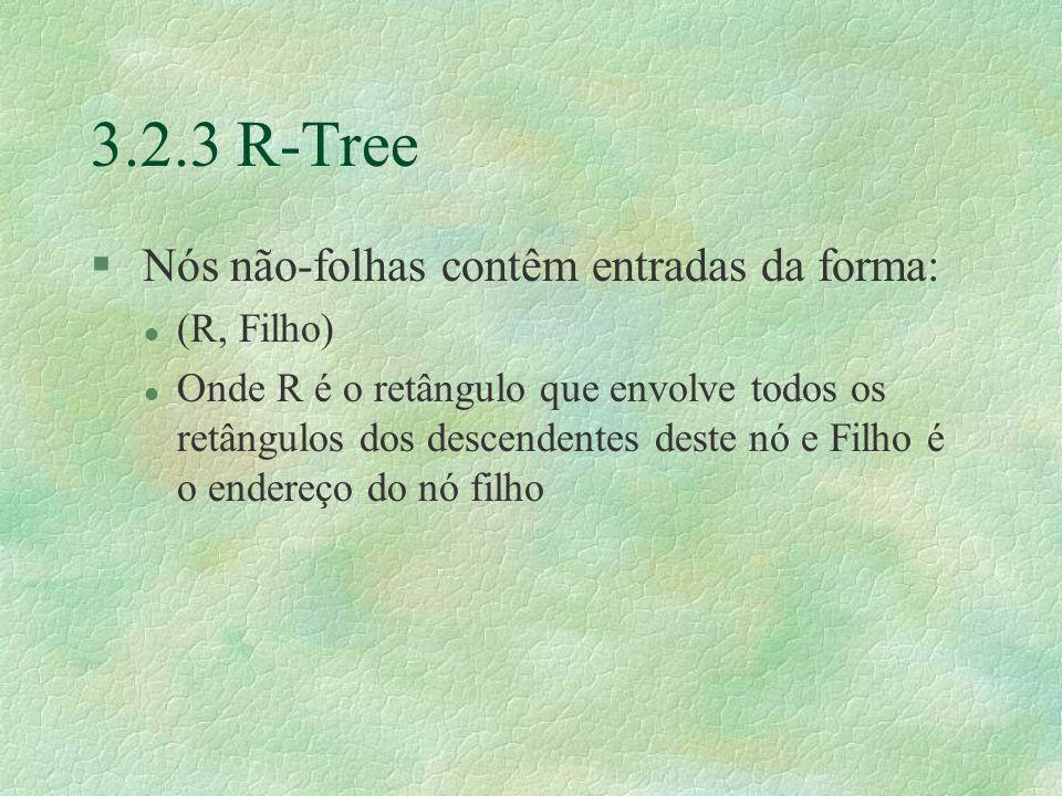 3.2.3 R-Tree Nós não-folhas contêm entradas da forma: (R, Filho)