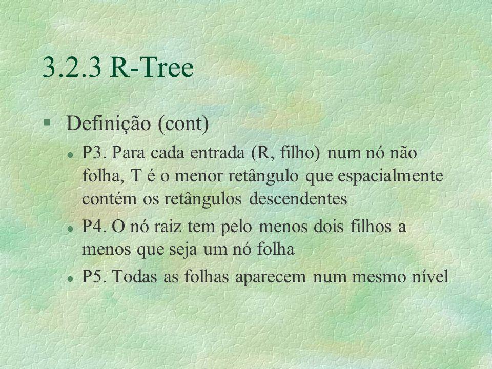 3.2.3 R-Tree Definição (cont)