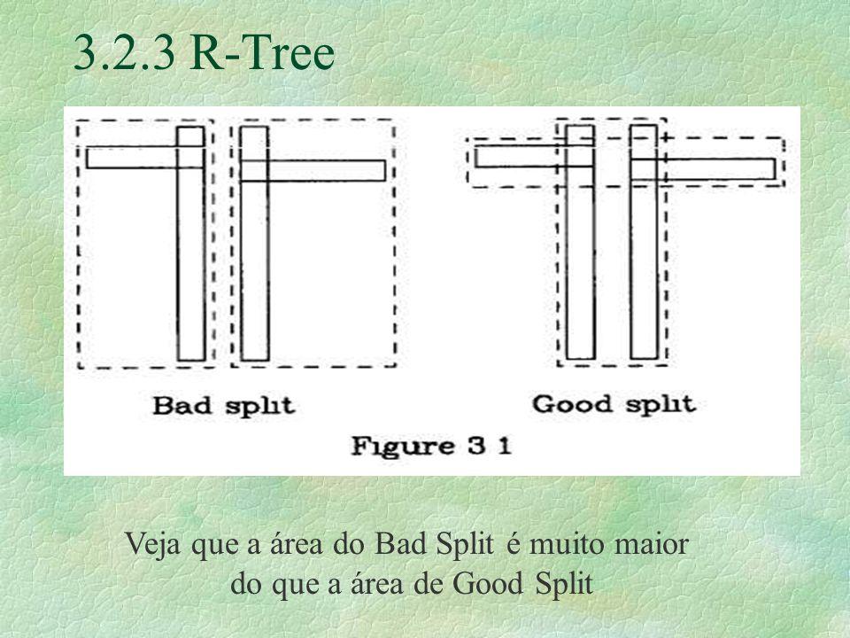 3.2.3 R-Tree Veja que a área do Bad Split é muito maior