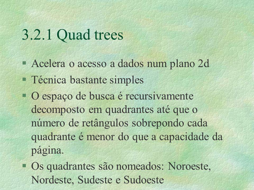 3.2.1 Quad trees Acelera o acesso a dados num plano 2d