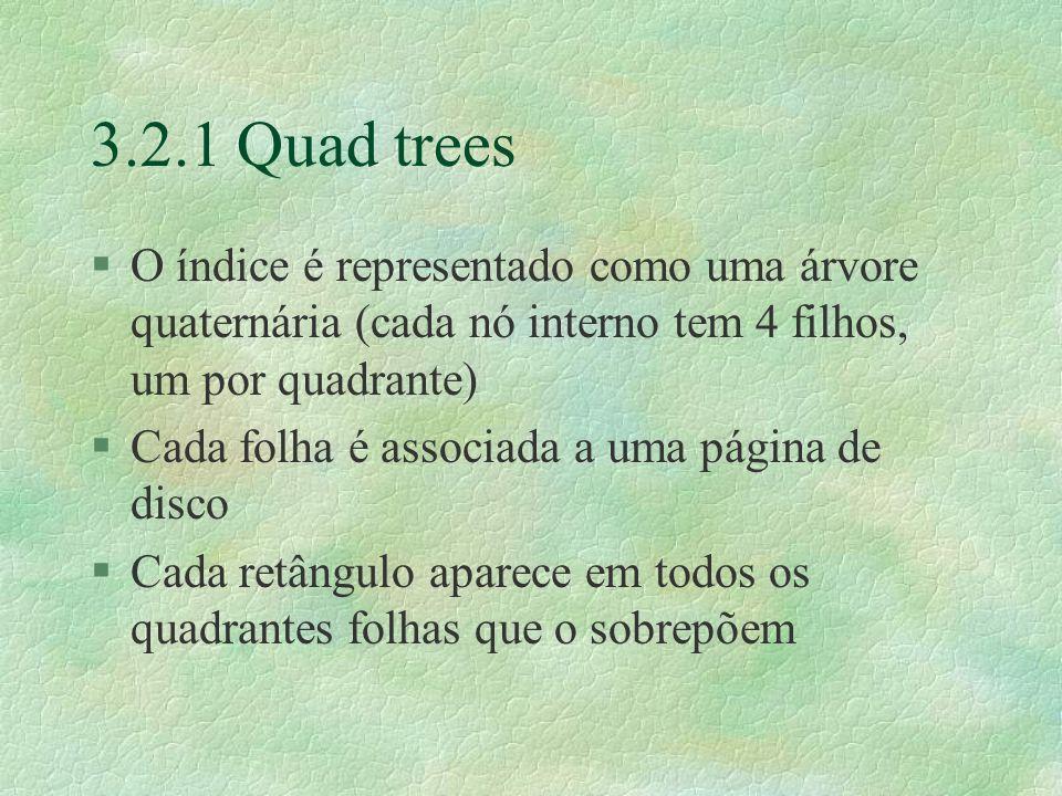 3.2.1 Quad trees O índice é representado como uma árvore quaternária (cada nó interno tem 4 filhos, um por quadrante)