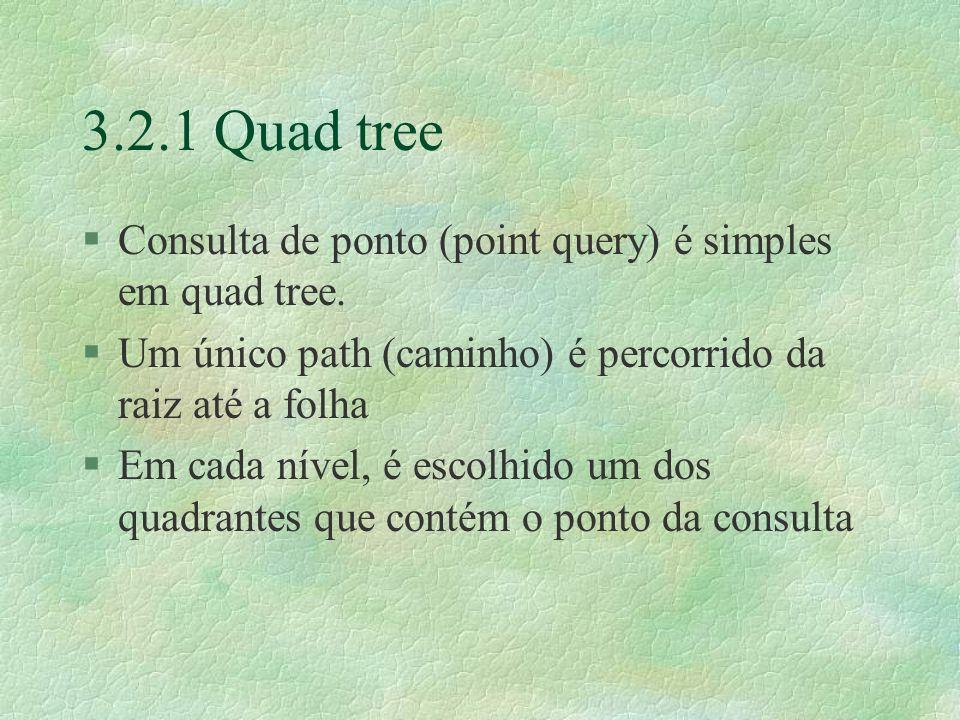 3.2.1 Quad tree Consulta de ponto (point query) é simples em quad tree. Um único path (caminho) é percorrido da raiz até a folha.