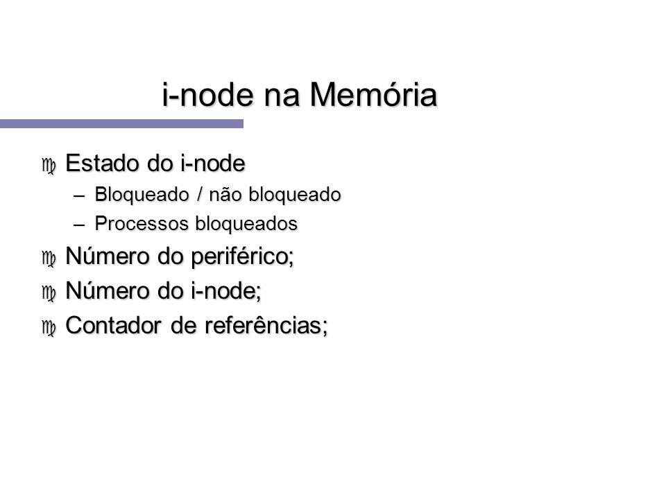 i-node na Memória Estado do i-node Número do periférico;