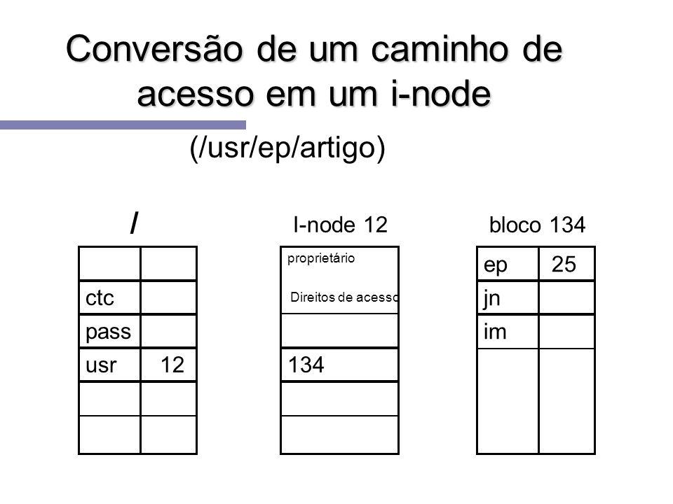 Conversão de um caminho de acesso em um i-node