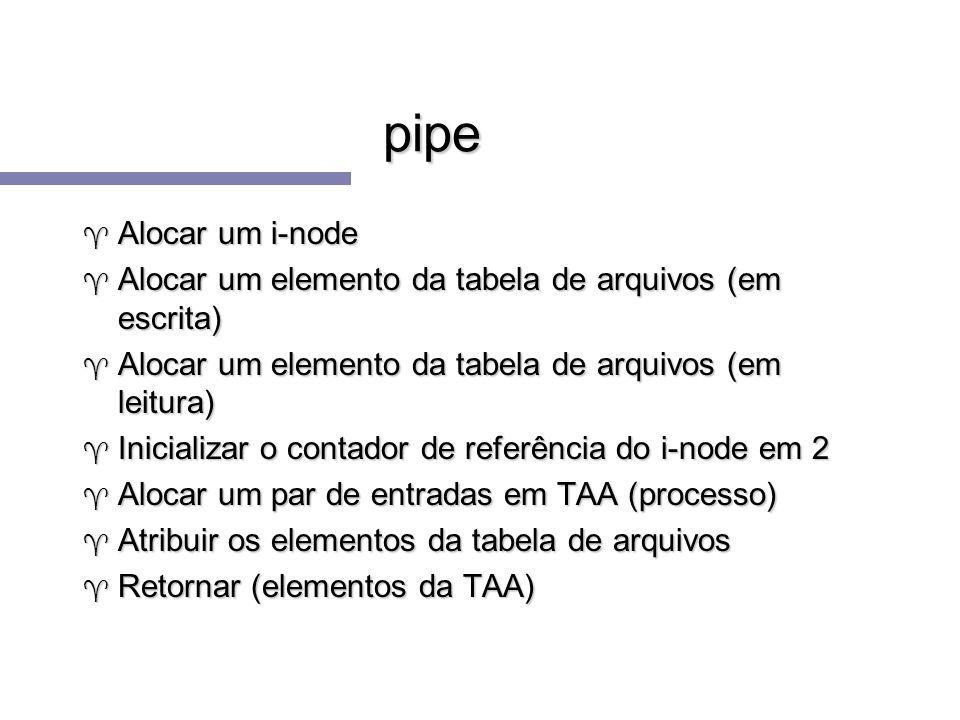 pipe Alocar um i-node. Alocar um elemento da tabela de arquivos (em escrita) Alocar um elemento da tabela de arquivos (em leitura)