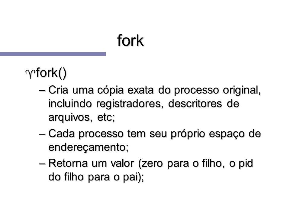 forkfork() Cria uma cópia exata do processo original, incluindo registradores, descritores de arquivos, etc;