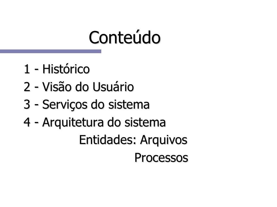Conteúdo 1 - Histórico 2 - Visão do Usuário 3 - Serviços do sistema