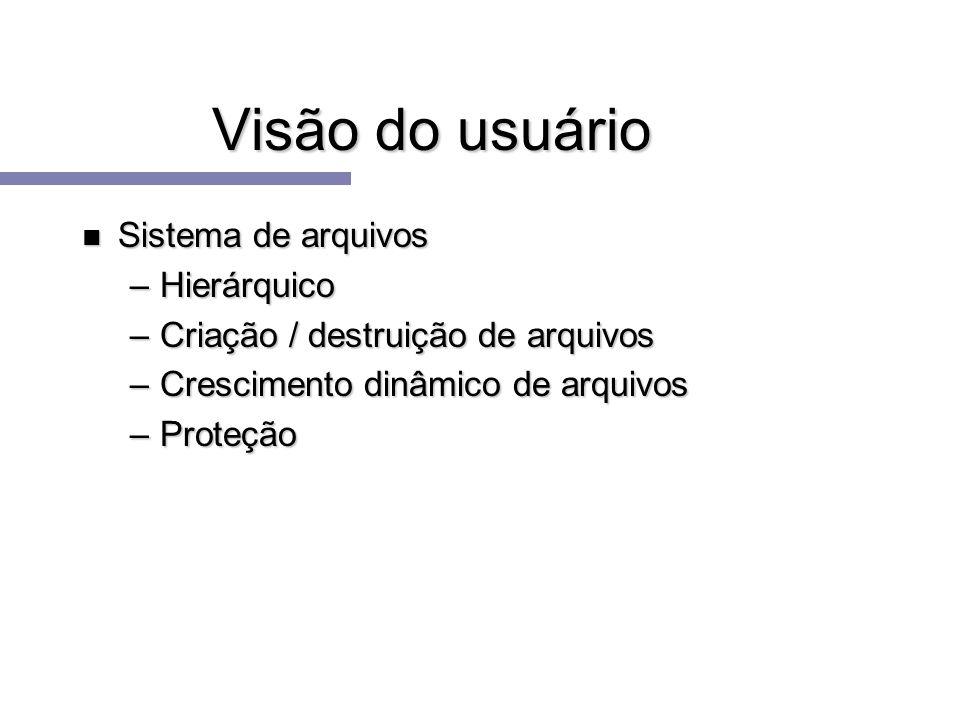 Visão do usuário Sistema de arquivos Hierárquico