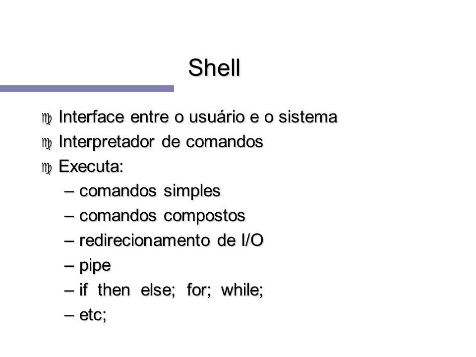 Shell Interface entre o usuário e o sistema Interpretador de comandos