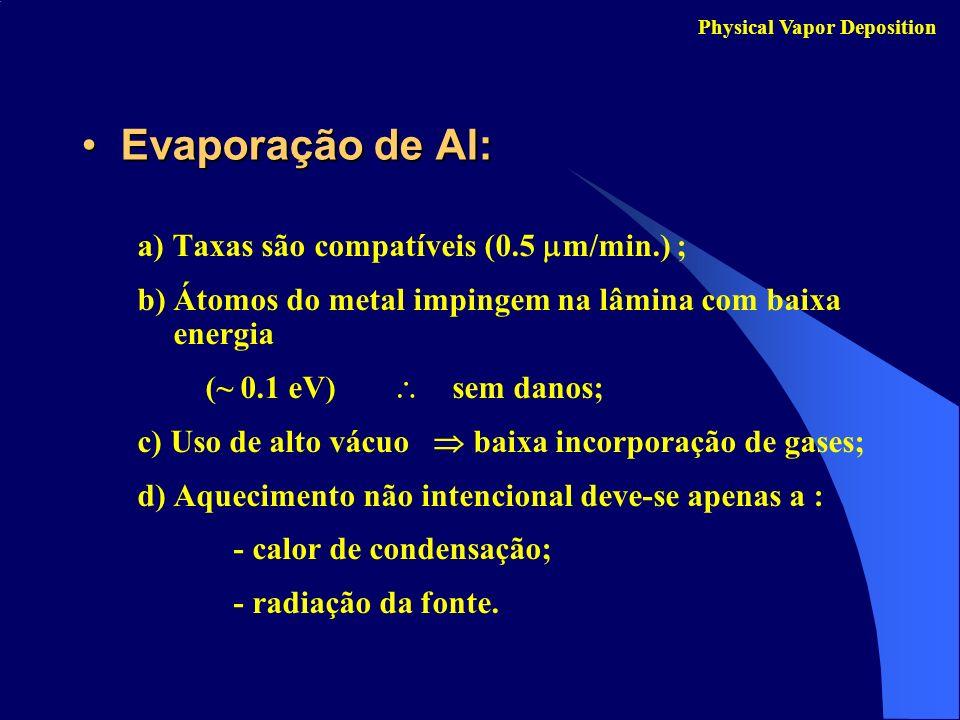 Evaporação de Al: a) Taxas são compatíveis (0.5 m/min.) ;