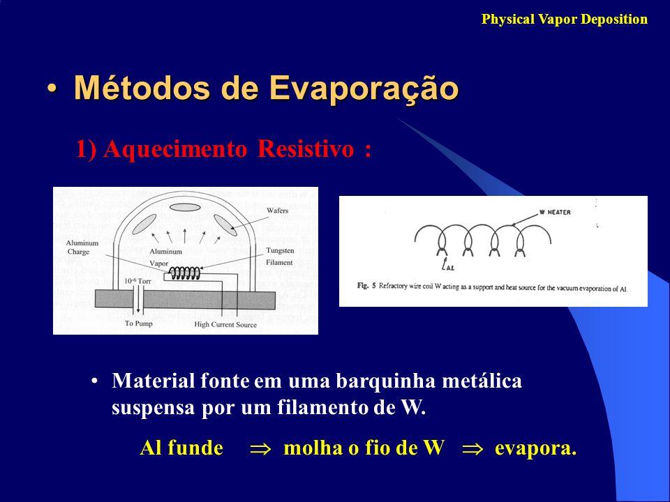 Métodos de Evaporação 1) Aquecimento Resistivo :