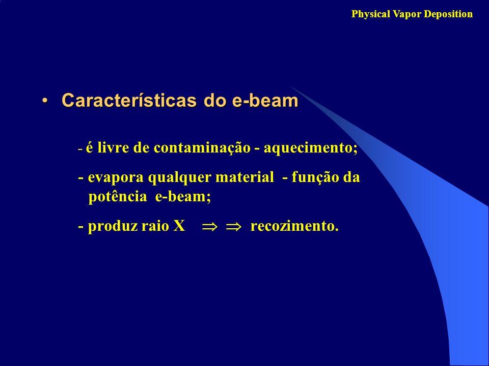 Características do e-beam