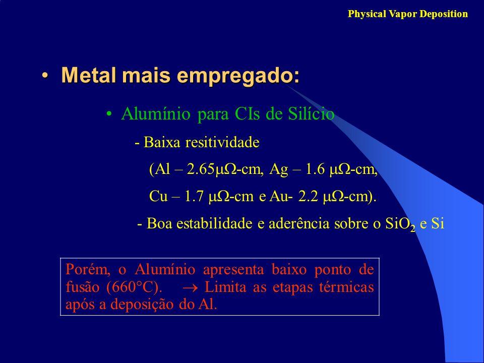 Metal mais empregado: Alumínio para CIs de Silício