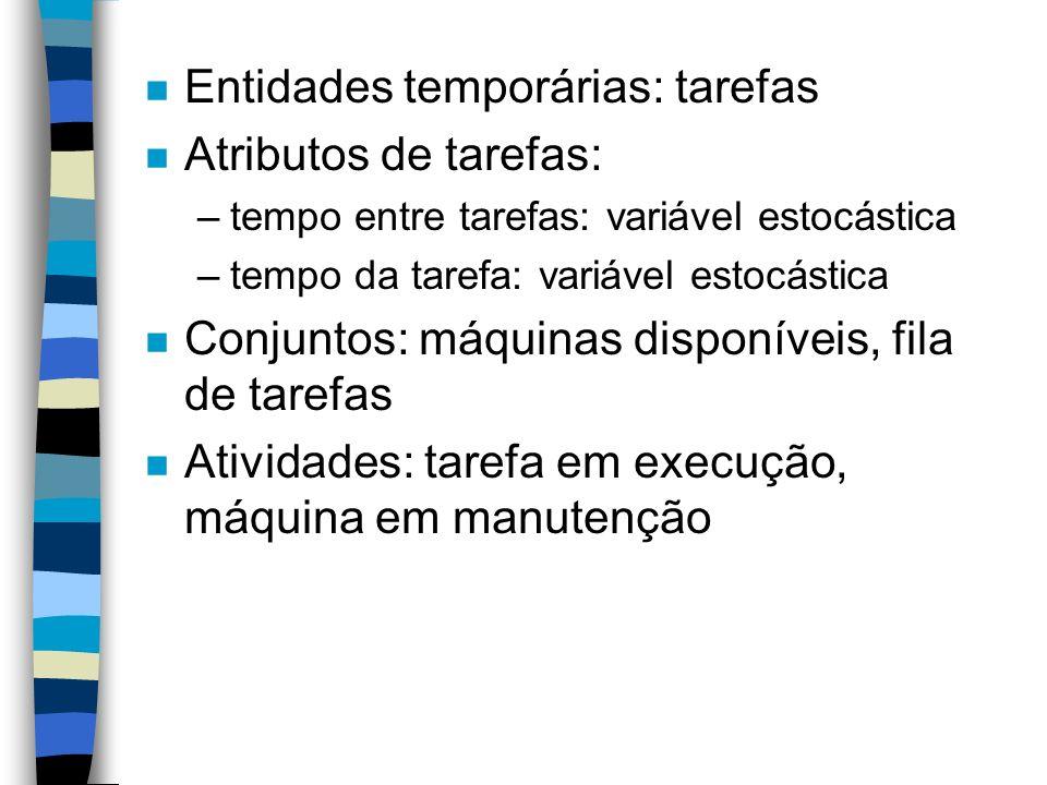 Entidades temporárias: tarefas Atributos de tarefas: