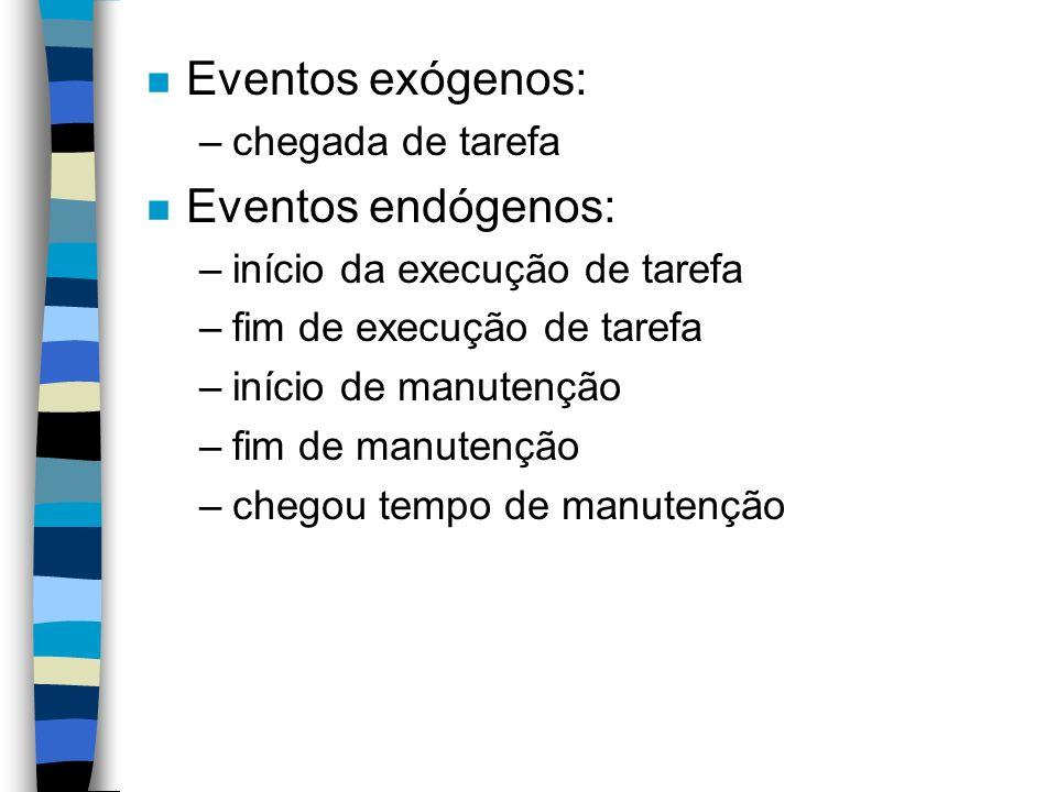 Eventos exógenos: Eventos endógenos: chegada de tarefa