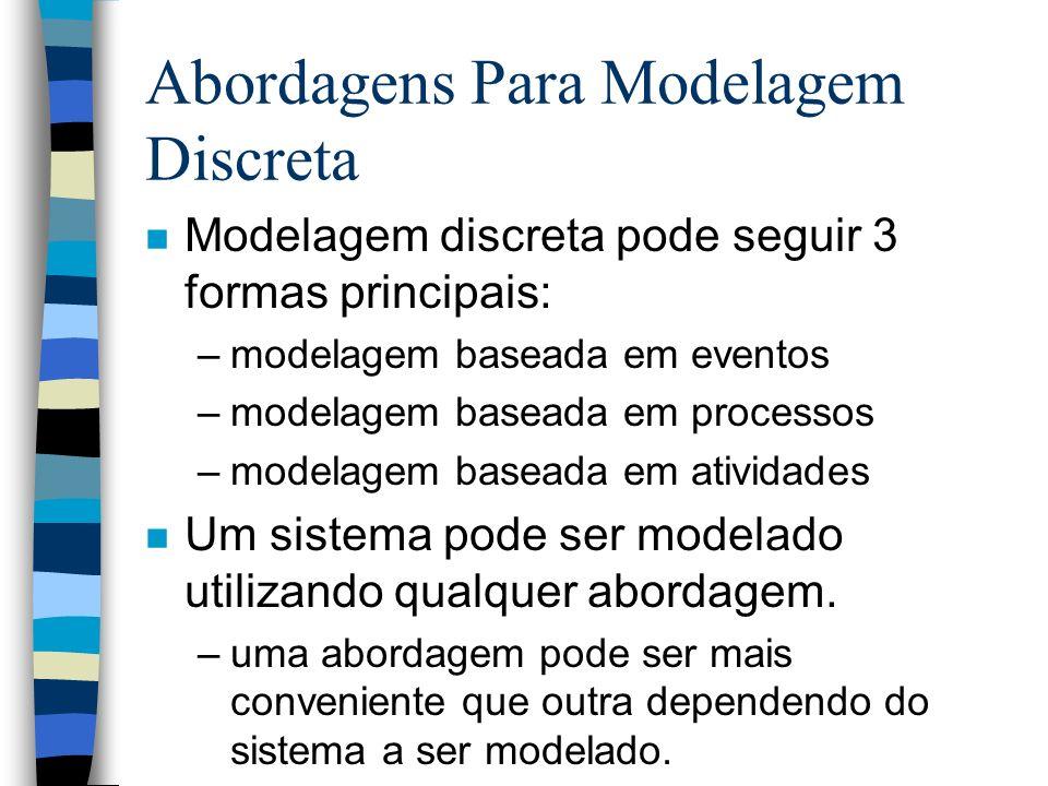 Abordagens Para Modelagem Discreta