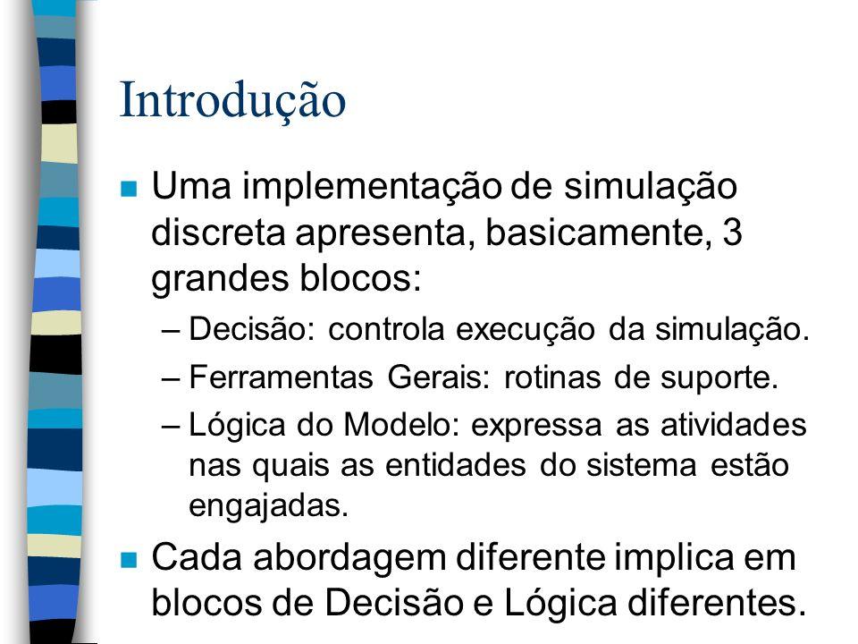 Introdução Uma implementação de simulação discreta apresenta, basicamente, 3 grandes blocos: Decisão: controla execução da simulação.