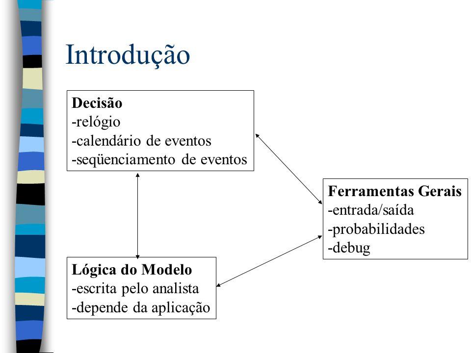 Introdução Decisão -relógio -calendário de eventos