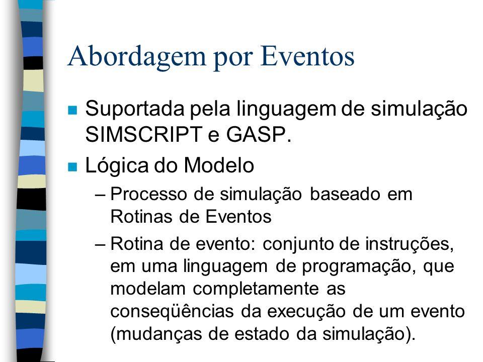 Abordagem por Eventos Suportada pela linguagem de simulação SIMSCRIPT e GASP. Lógica do Modelo. Processo de simulação baseado em Rotinas de Eventos.